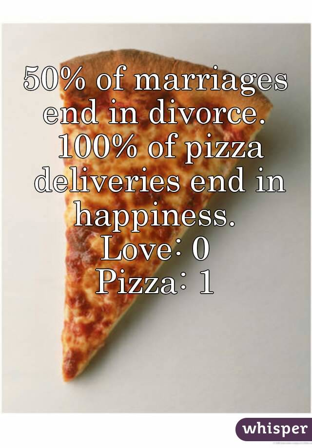 50% of marriages end in divorce.  100% of pizza deliveries end in happiness.  Love: 0 Pizza: 1
